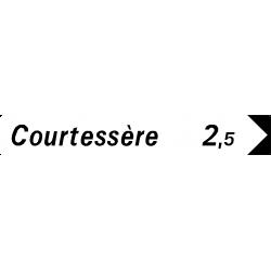 Panneau directionnel de position lieux-dits D29a1